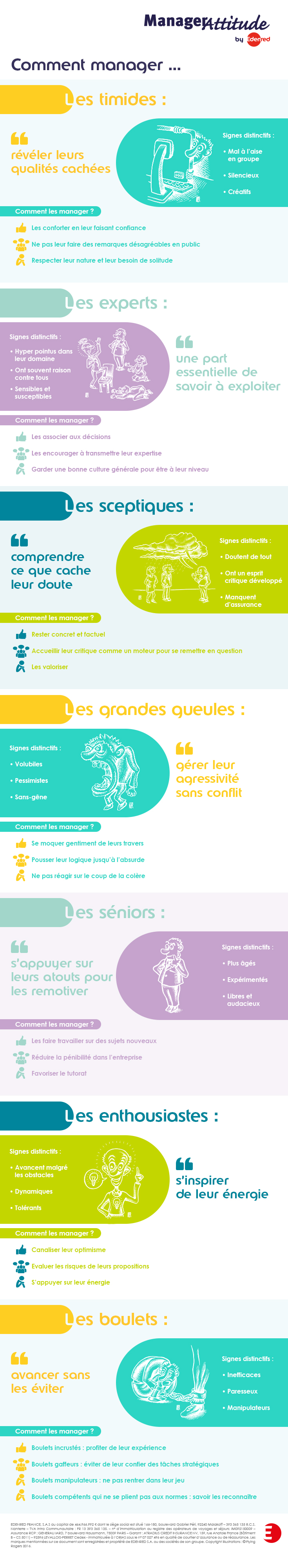 infographie-management-personnalites-difficiles