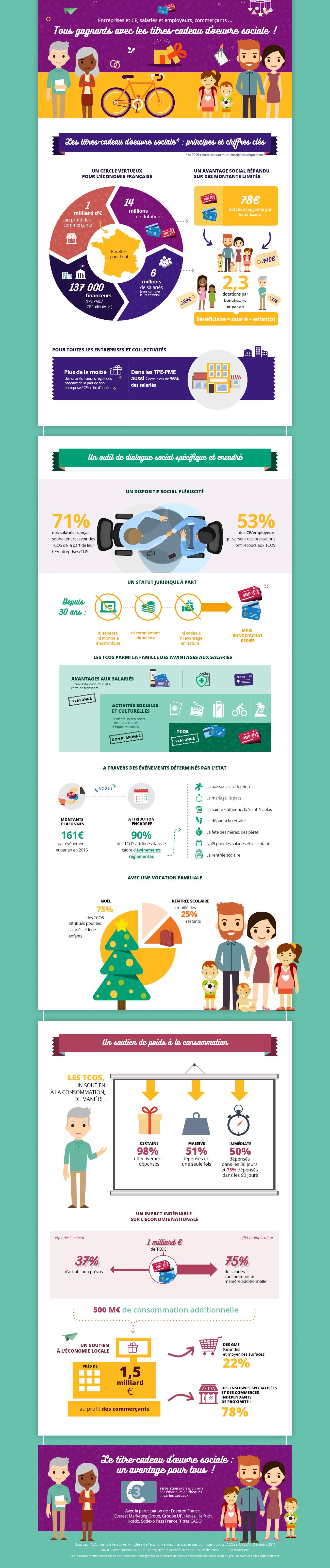 infographie-A3C