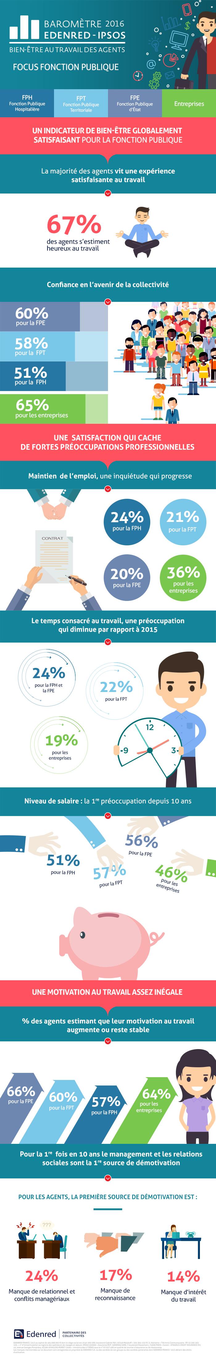 Infographie-bien-etre