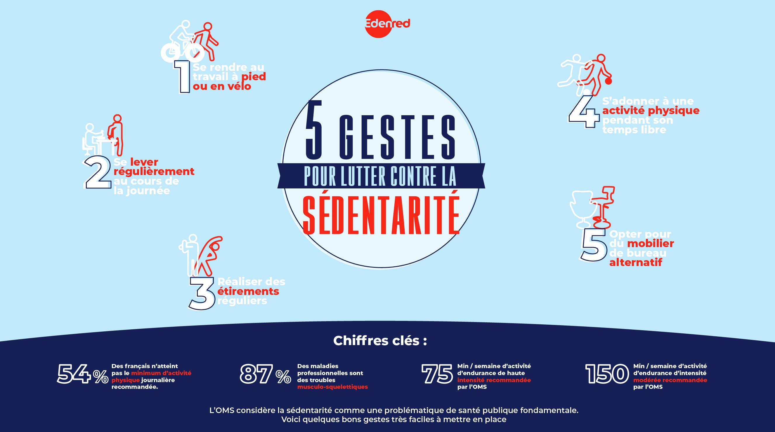 infographie-gestes-contre-la-sedentarite