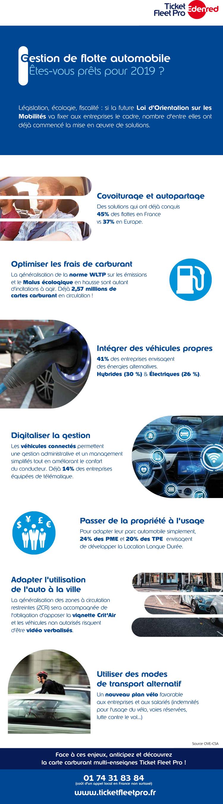 Edenred-Infographie-Gestion de flotte automobile