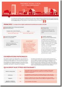 fiscal-fiche-titres-restaurant-2015