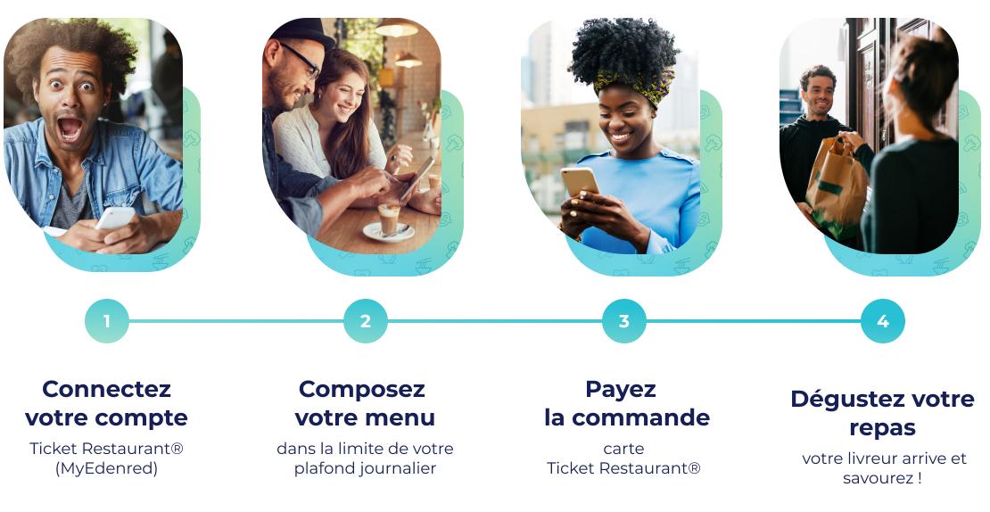 commande-plateformes-livraison-carte-ticket-restaurant